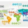 Banco Mundial: Informe identifica oportunidades en mercado de  tecnologías limpias para Pymes