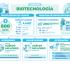Se firmó un Acuerdo Sectorial para la promoción y desarrollo de la Biotecnología