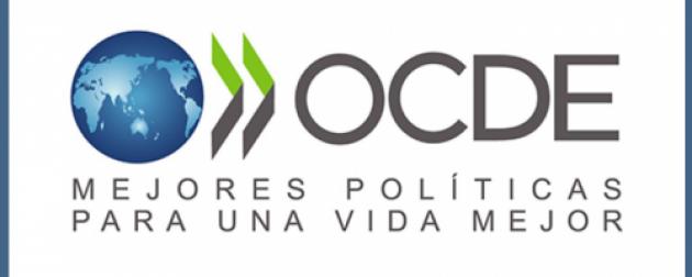OCDE – Indicadores principales compuestos – crecimiento moderado