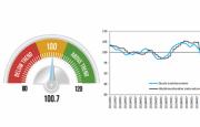 OMC – El Barómetro sobre el Comercio de Mercancías indica una capacidad de recuperación del comercio