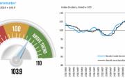 OMC – El Barómetro sobre el Comercio de Mercancías indica un fuerte repunte del comercio, aunque el impulso puede ser efímero