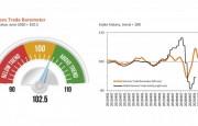 Barómetro de la OMC – El comercio mundial de servicios se está recuperando